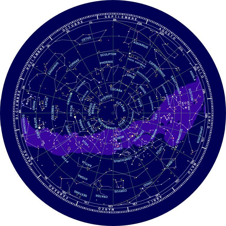 Planisferios celestes.